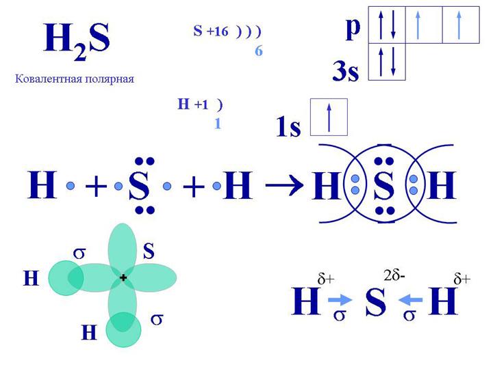 Схема образования химической связи h2s фото 56